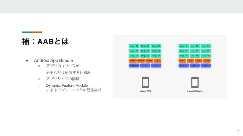 ิɿAABͱ # Android App Bundle ○ ΞϓϦϦιʔεΛ ඞཁͳ͚ͩ...