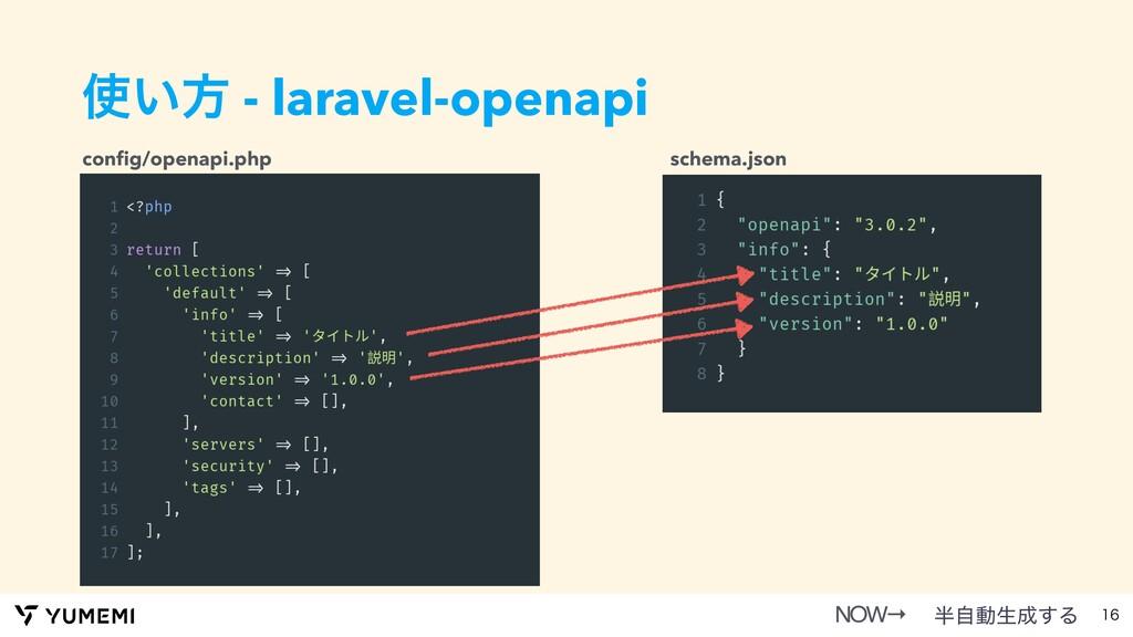 ͍ํ - laravel-openapi con fi g/openapi.php s...