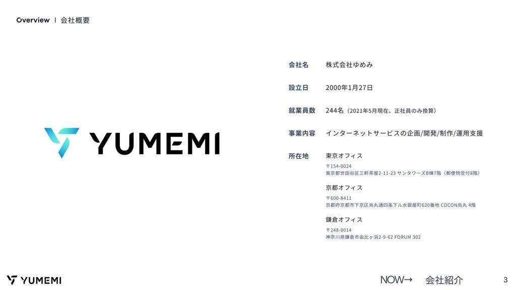 ձࣾհ NOW→