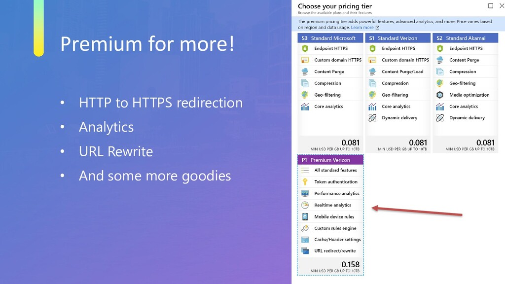 Premium for more! • HTTP to HTTPS redirection •...
