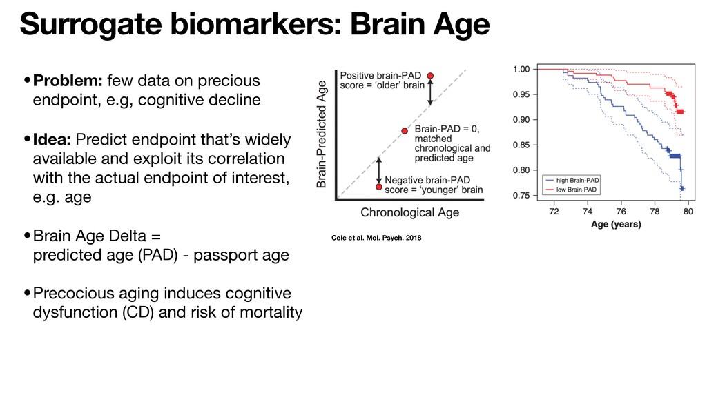 Surrogate biomarkers: Brain Age Cole et al. Mol...