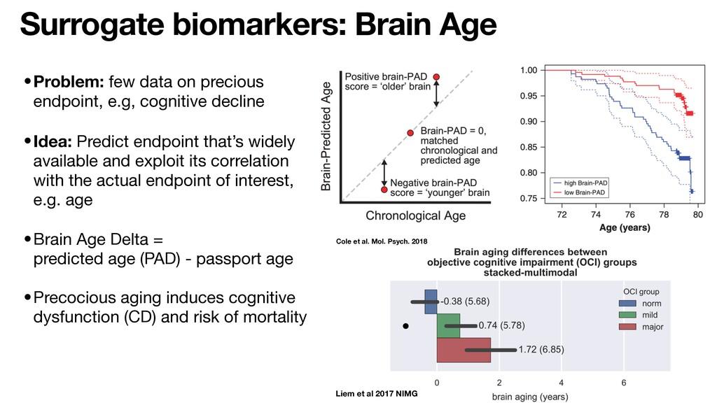 Surrogate biomarkers: Brain Age •Problem: few d...