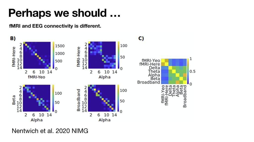 Perhaps we should … Nentwich et al. 2020 NIMG f...