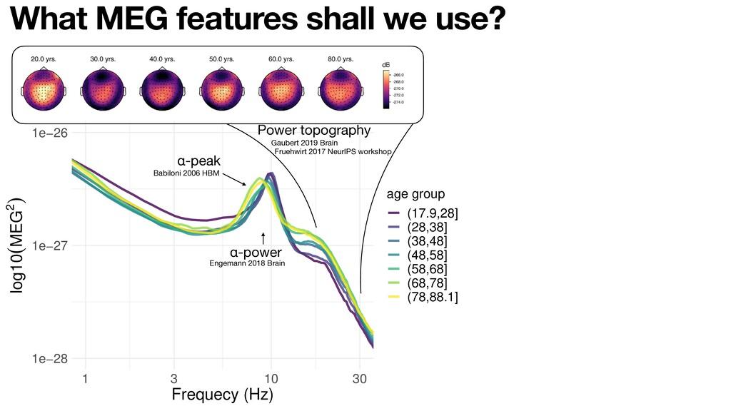 1e−28 1e−27 1e−26 1 3 10 30 Frequecy (Hz) log10...