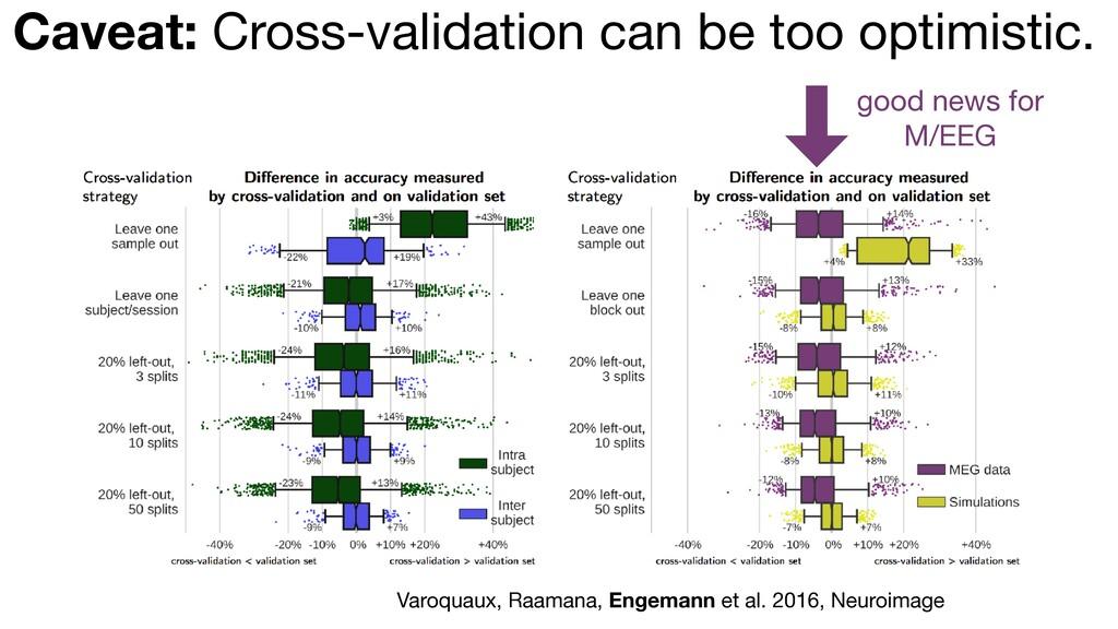 Varoquaux, Raamana, Engemann et al. 2016, Neuro...