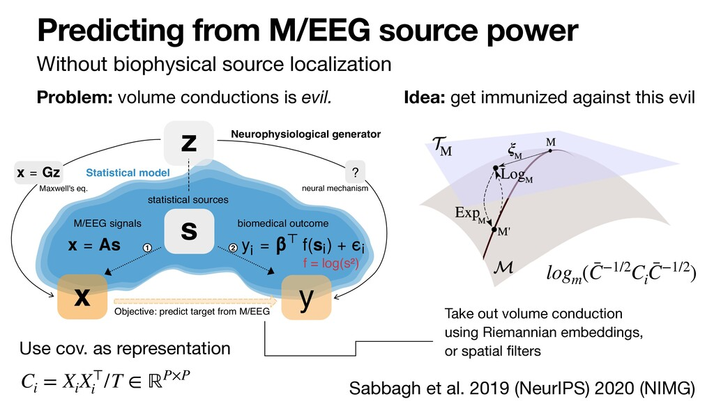 Predicting from M/EEG source power Without biop...