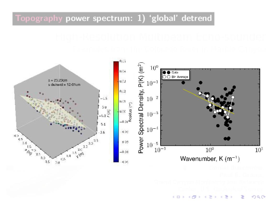 Topography power spectrum: 1) 'global' detrend