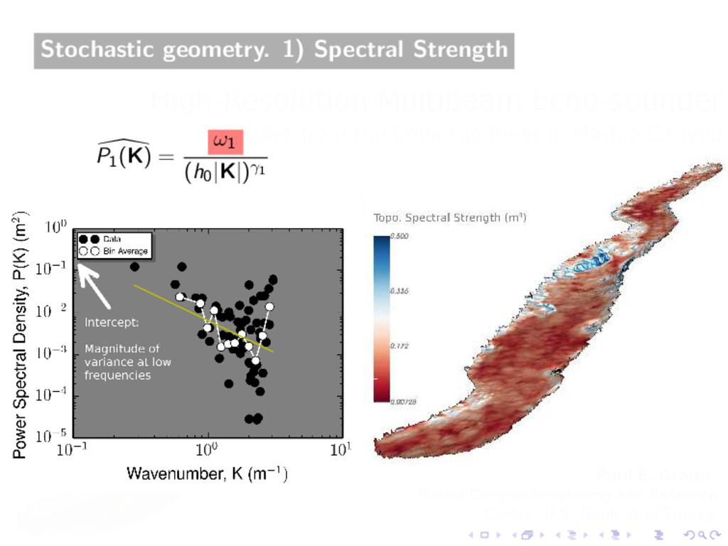 Stochastic geometry. 1) Spectral Strength P1 (K...