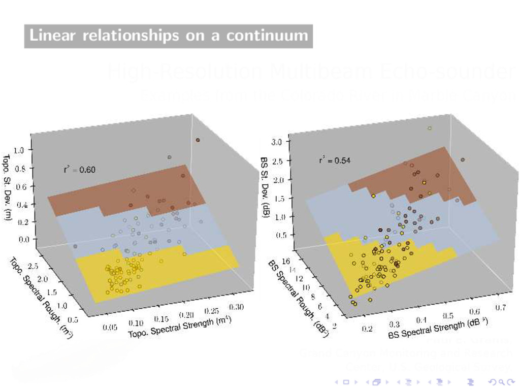 Linear relationships on a continuum