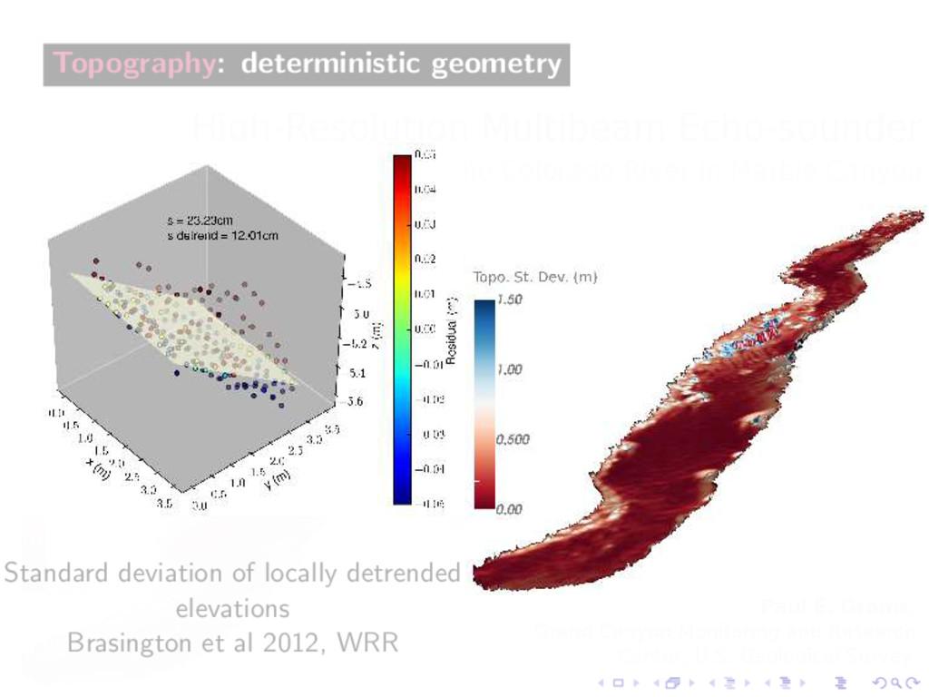 Topography: deterministic geometry Standard dev...