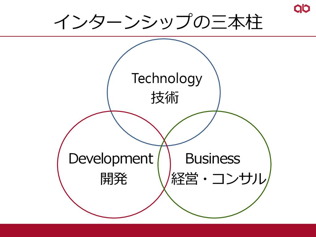 インターンシップの三本柱 Technology 技術 Development Business...