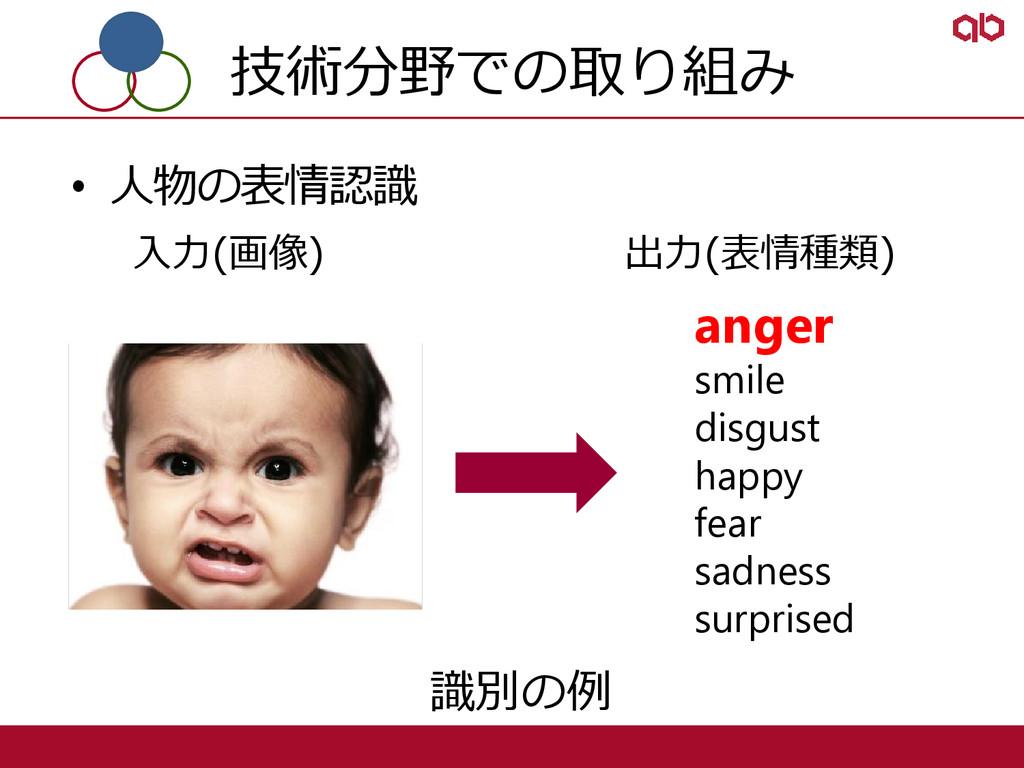 技術分野での取り組み • 人物の表情認識 入力(画像) 出力(表情種類) • 識別の例 ang...