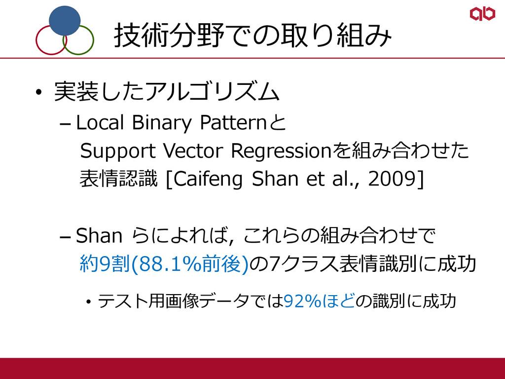 技術分野での取り組み • 実装したアルゴリズム – Local Binary Patternと...