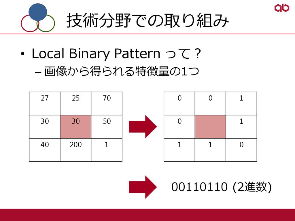 技術分野での取り組み • Local Binary Pattern って? – 画像から得られ...