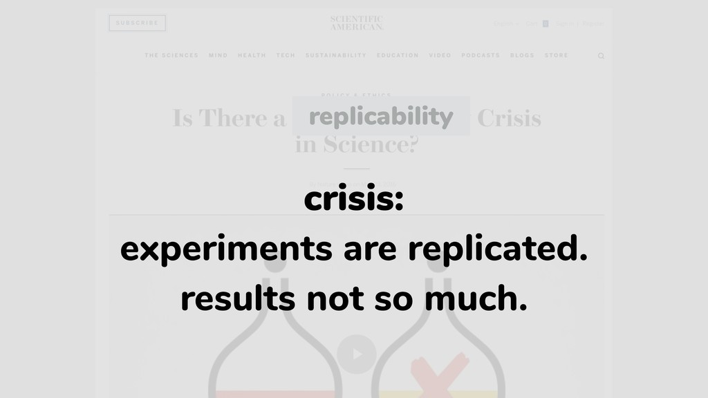 replicability crisis: experiments are replicate...