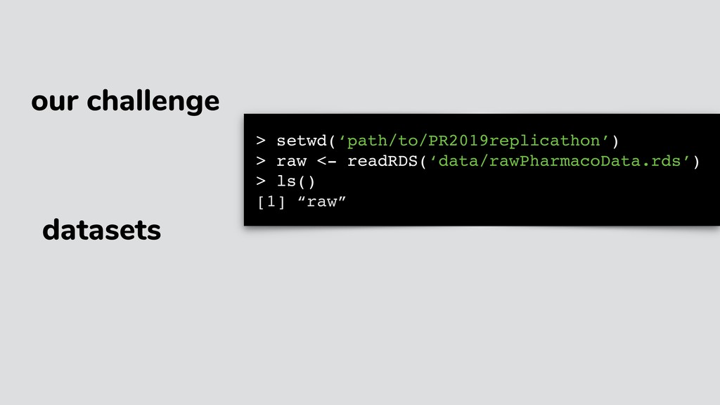 our challenge datasets > setwd('path/to/PR2019r...