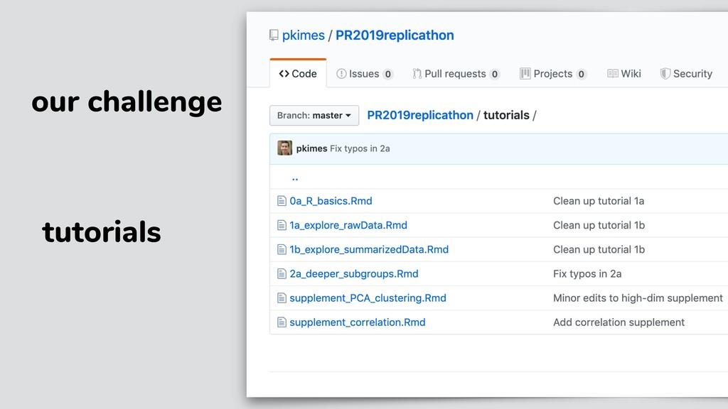 our challenge tutorials