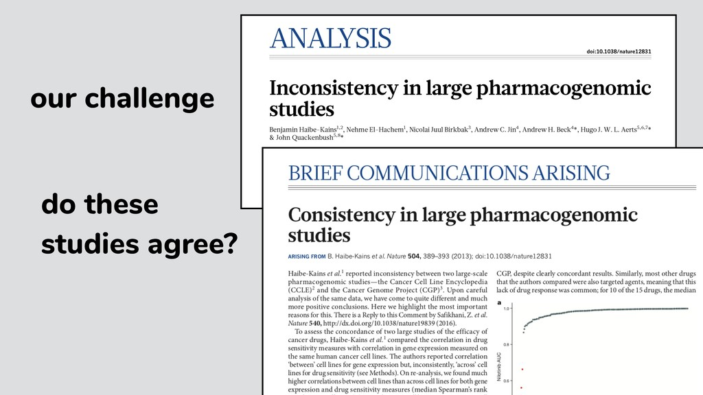 our challenge do these studies agree?