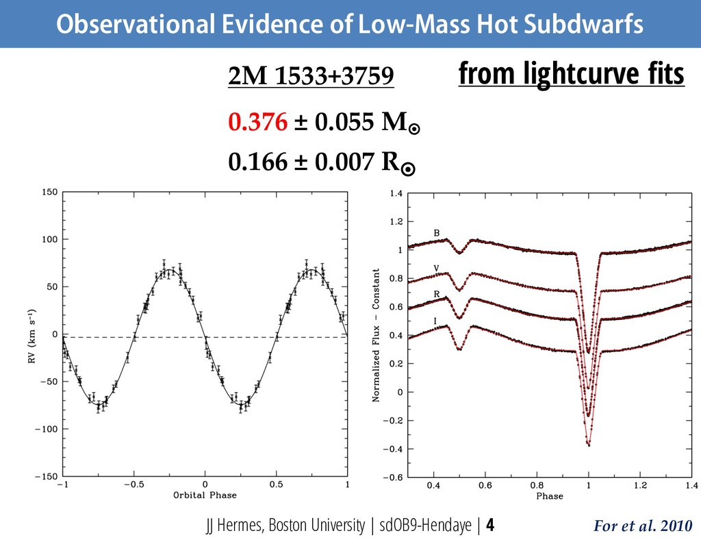 Observational Evidence of Low-Mass Hot Subdwarf...