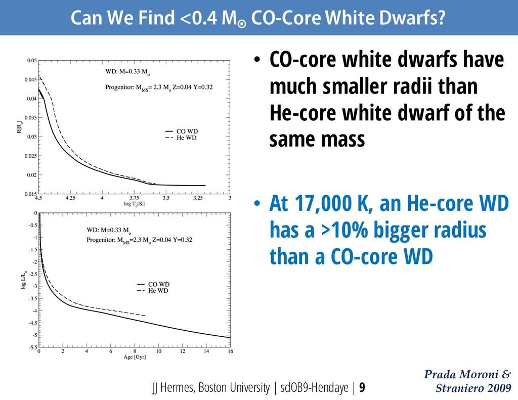 Can We Find <0.4 M ¤ CO-Core White Dwarfs? • CO...