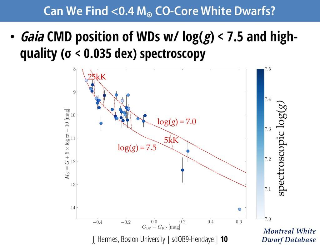 Can We Find <0.4 M ¤ CO-Core White Dwarfs? • Ga...