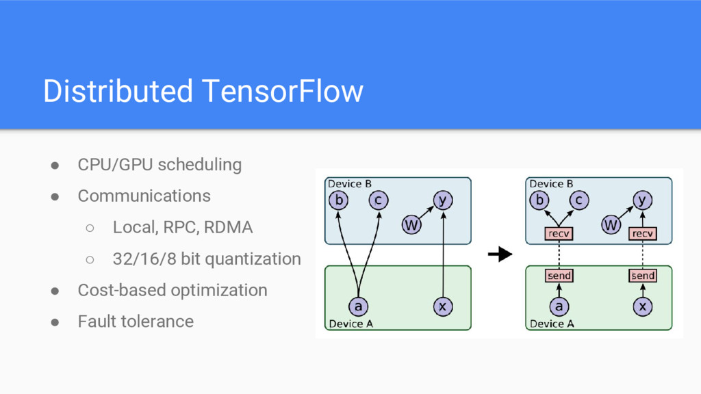 Distributed TensorFlow ● CPU/GPU scheduling ● C...