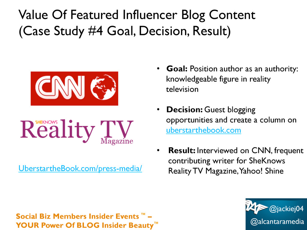 Value Of Featured Influencer Blog Content (Case...