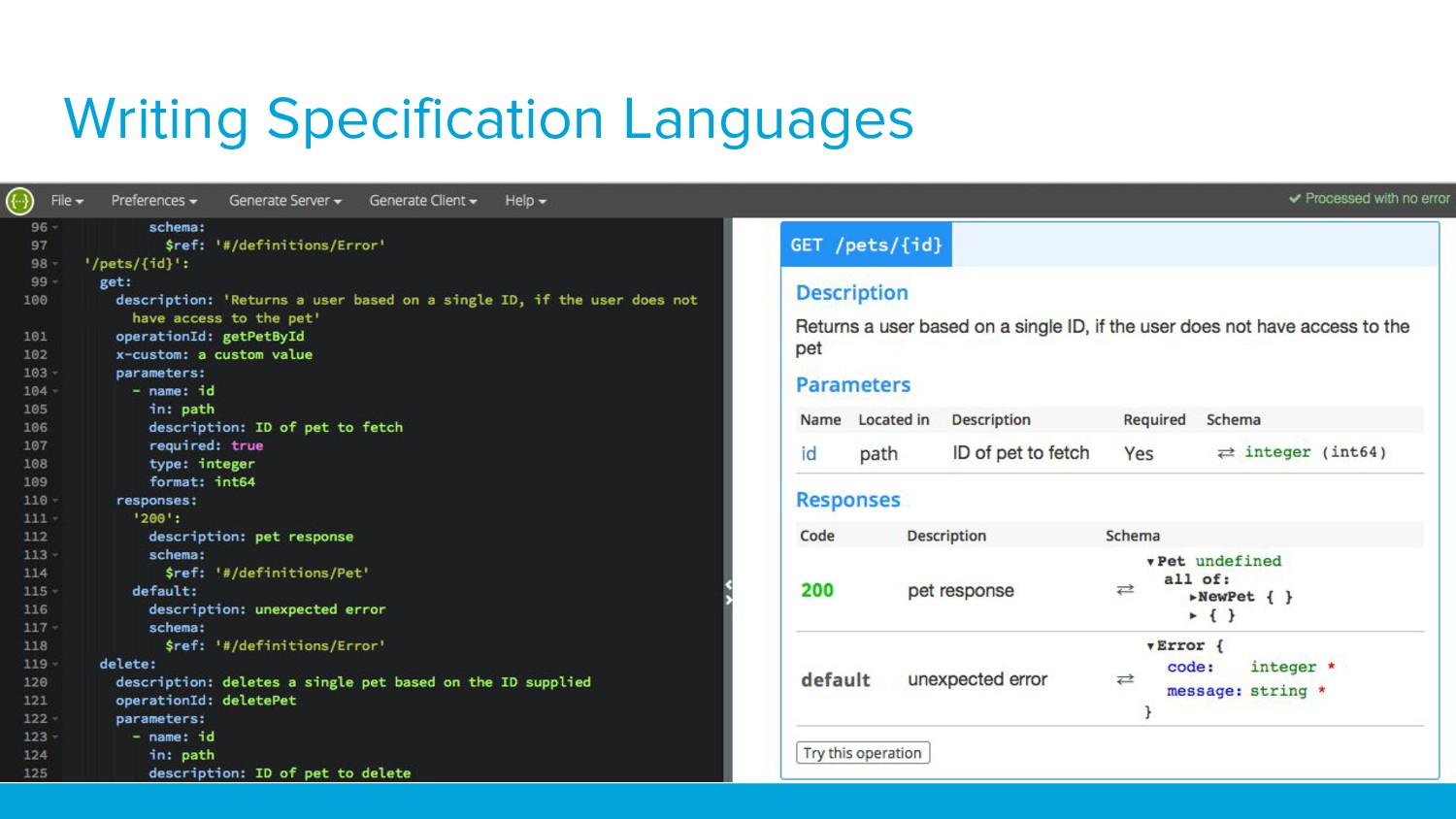 Writing Specification Languages