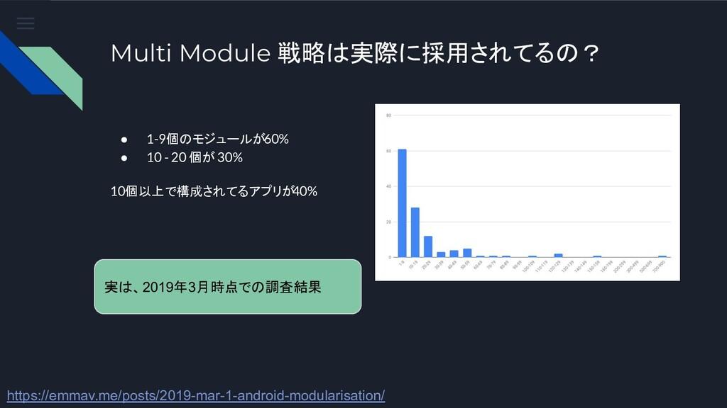 Multi Module 戦略は実際に採用されてるの? ● 1-9個のモジュールが60% ● ...