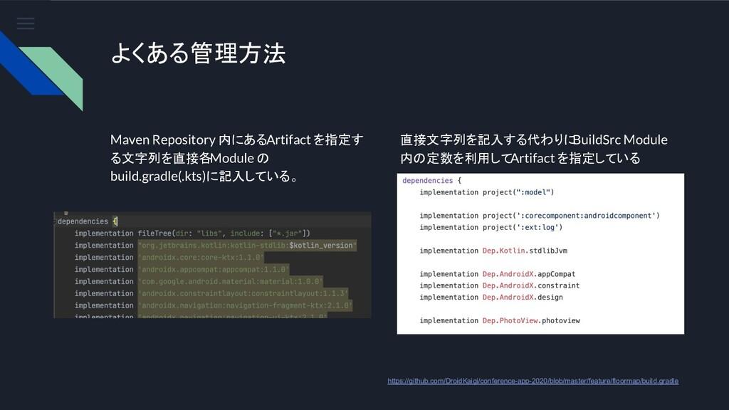 よくある管理方法 Maven Repository 内にあるArtifact を指定す る文字...