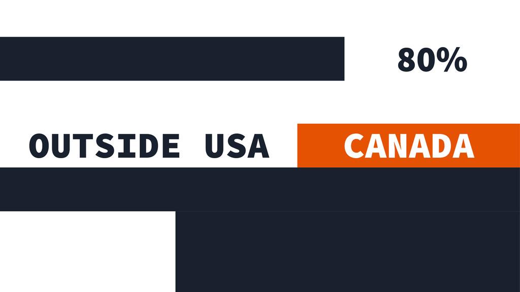 80% OUTSIDE USA CANADA