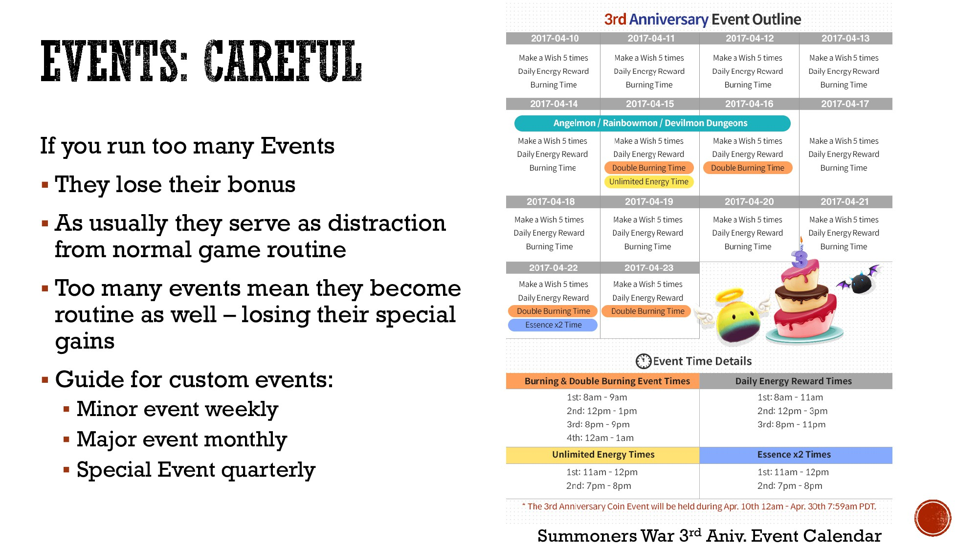 If you run too many Events  They lose their bo...