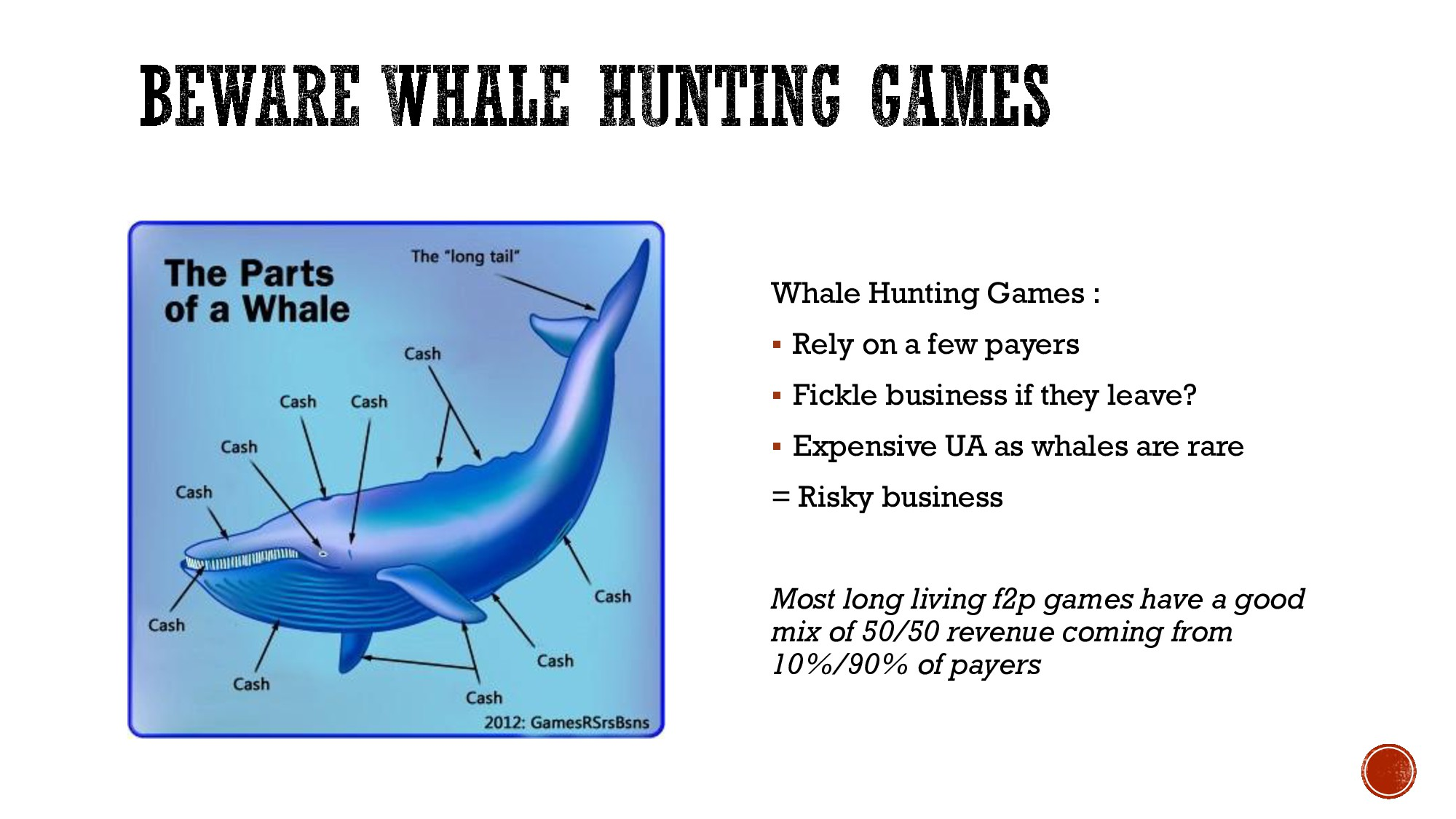 Whale Hunting Games :  Rely on a few payers  ...