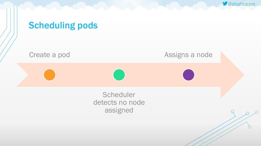 @shahiddev Scheduling pods Create a pod Schedul...