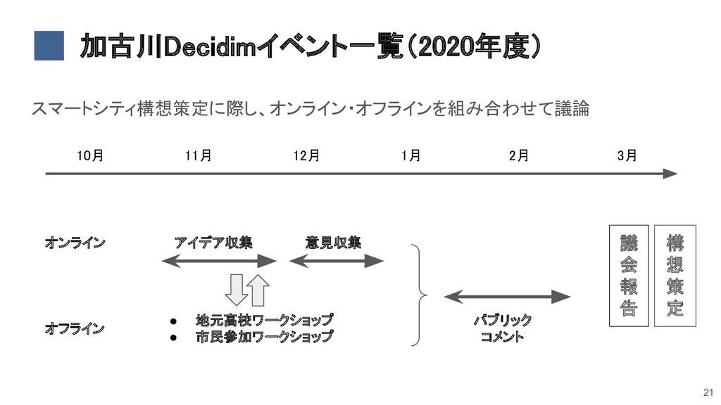 加古川Decidimイベント一覧(2020年度) スマートシティ構想策定に際し、オンライン・...
