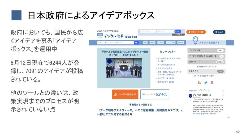 42 日本政府によるアイデアボックス 政府においても、国民から広 くアイデアを募る「アイデア...