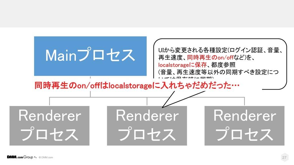 © DMM.com 27 Mainプロセス Renderer プロセス Renderer プロ...