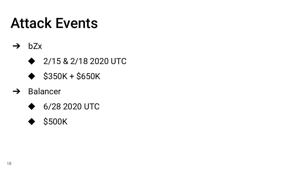 Attack Events ➔ bZx ◆ 2/15 & 2/18 2020 UTC ◆ $3...