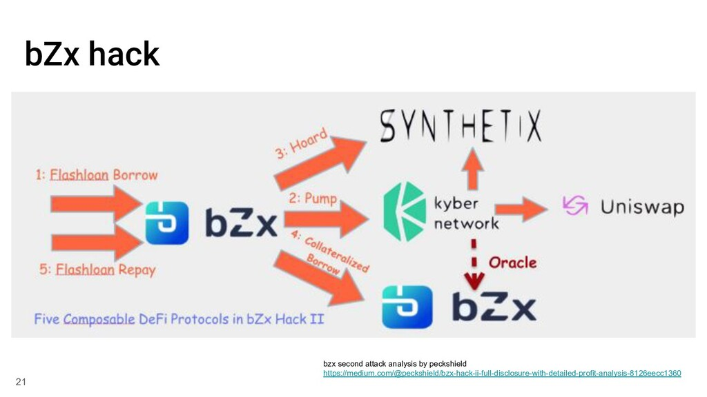 bZx hack 21 bzx second attack analysis by pecks...