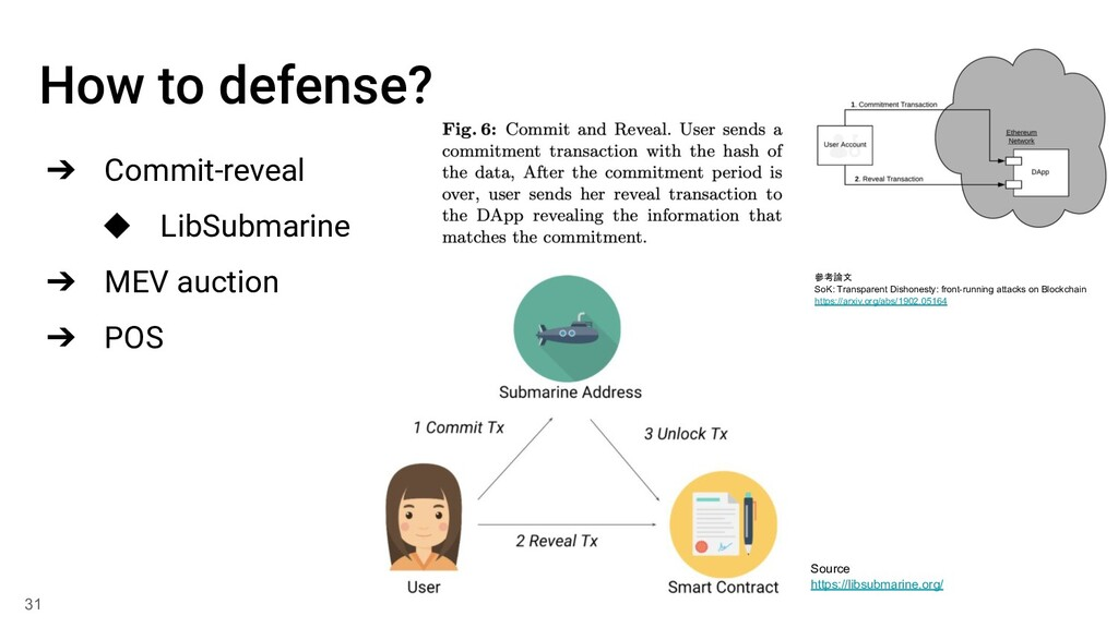 How to defense? ➔ Commit-reveal ◆ LibSubmarine ...