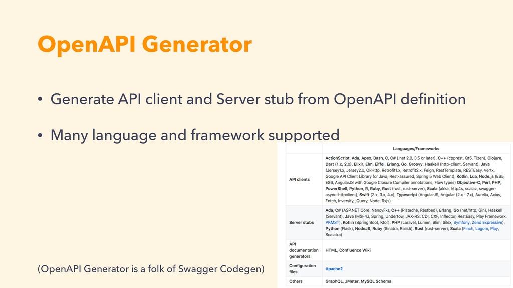 OpenAPI Generator • Generate API client and Ser...