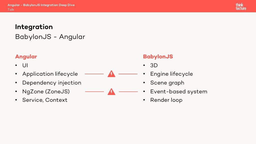 Angular - BabylonJS Integration Deep Dive Talk ...