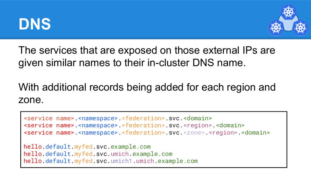 DNS The services that are exposed on those exte...