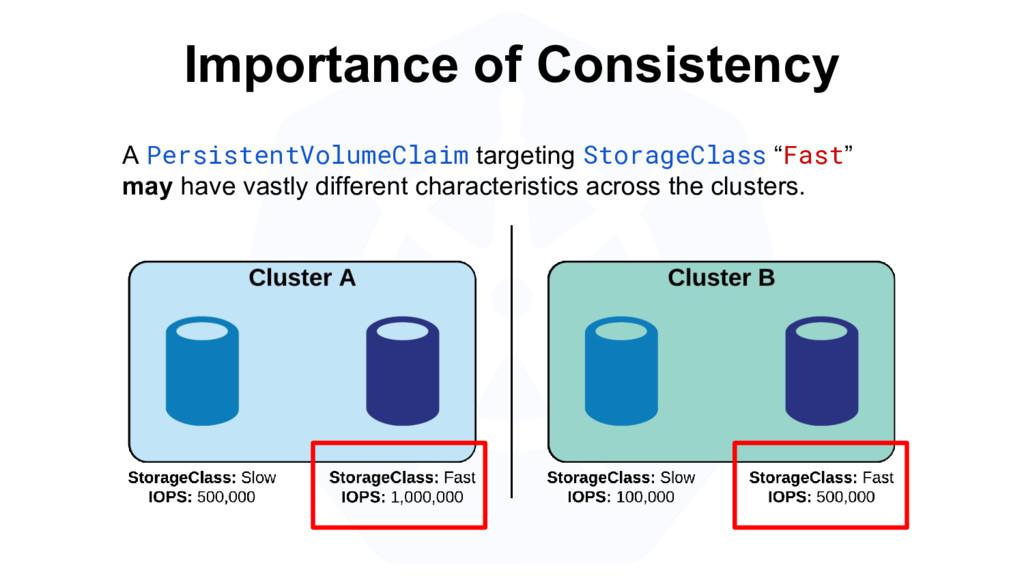 Importance of Consistency A PersistentVolumeCla...