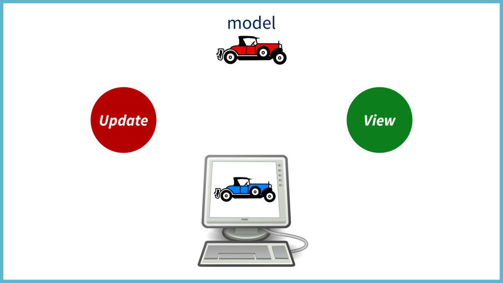 model Update View