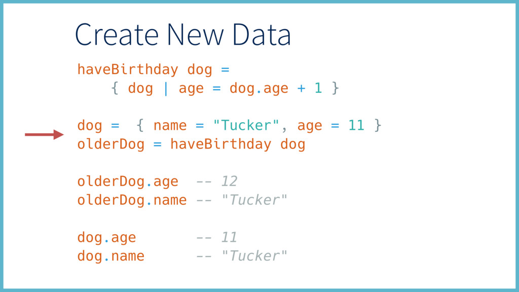 haveBirthday dog = { dog | age = dog.age + 1 } ...