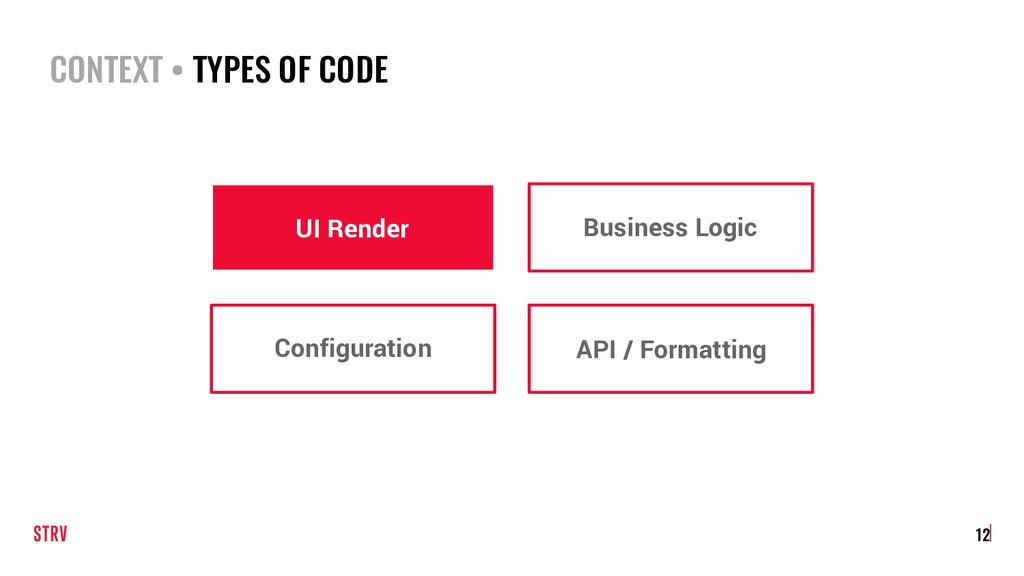 CONTEXT • TYPES OF CODE 12 UI Render Business L...
