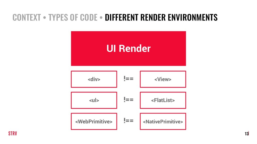 CONTEXT • TYPES OF CODE • DIFFERENT RENDER ENVI...