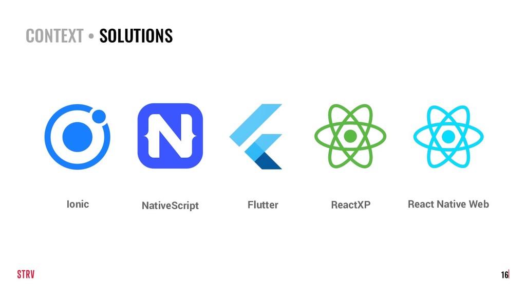CONTEXT • SOLUTIONS 16 React Native Web ReactXP...