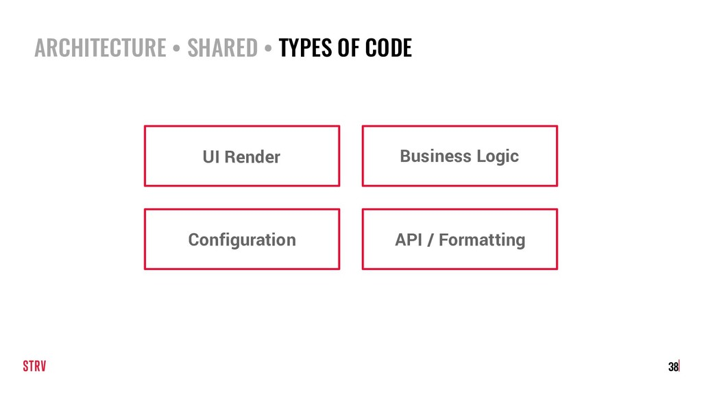 ARCHITECTURE • SHARED • TYPES OF CODE 38 UI Ren...